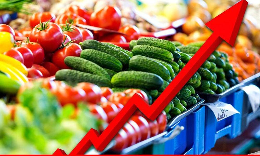 preturi-produse-alimentare